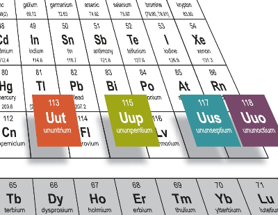 Knappily the periodic table has four new elements what are the new arrivals called urtaz Images